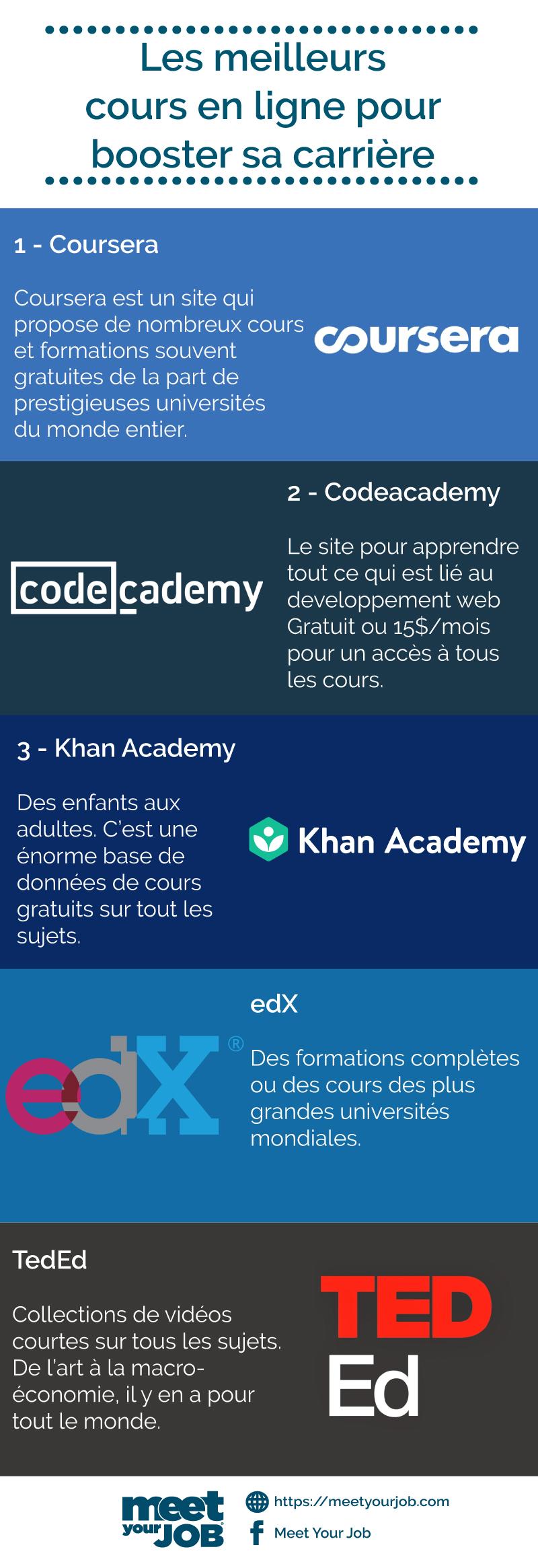 formation-en-ligne-infographie